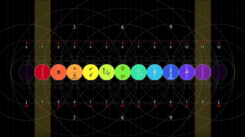 youtube_BARDCODE_QuaternionSymmetry